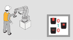Handführung des Roboters