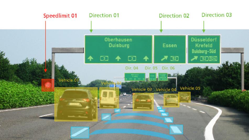 Während der Fahrt ermittelt die Kamera alle nötigen Informationen zu Hinweisschildern, Fahrspurinformationen oder von LED-Verkehrszeichen.