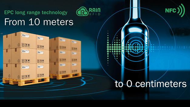 Fertigung, Handel, Logistik: Wireless-Warenlenkung per EM4423-Chip verspricht drahtlos Kundenbindung