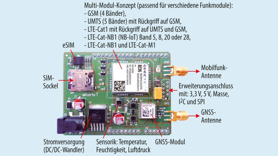 Das akorIoT genannte IoT-Shield von Triptec für Arduino-Entwicklungsboards ermöglicht die Kommunikation per Mobilfunk - von GSM bis LTE incl. LTE-Cat-NB1 und LTE-Cat-M1.