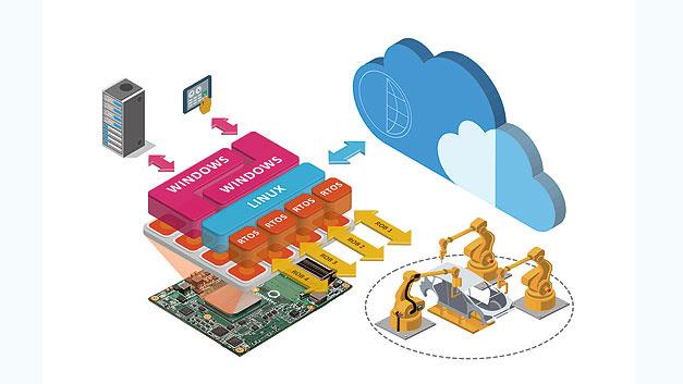 """Im IoT-Jargon """"Fog Server sind Daten, die in Clouds verarbeitet werden."""