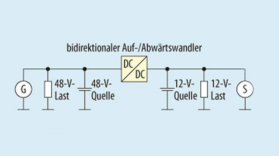 Bild 1. Prinzip der kombinierten 12/48-V-Bordnetzarchitektur.