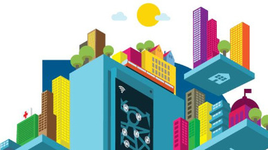 Smart City Index Roland Berger