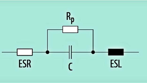Bild 1. Die Ersatzschaltung eines Kondensators setzt sich aus vier Komponenten zusammen, die Widerstands-, kapazitive und induktive Anteile des Bauteils widerspiegeln.