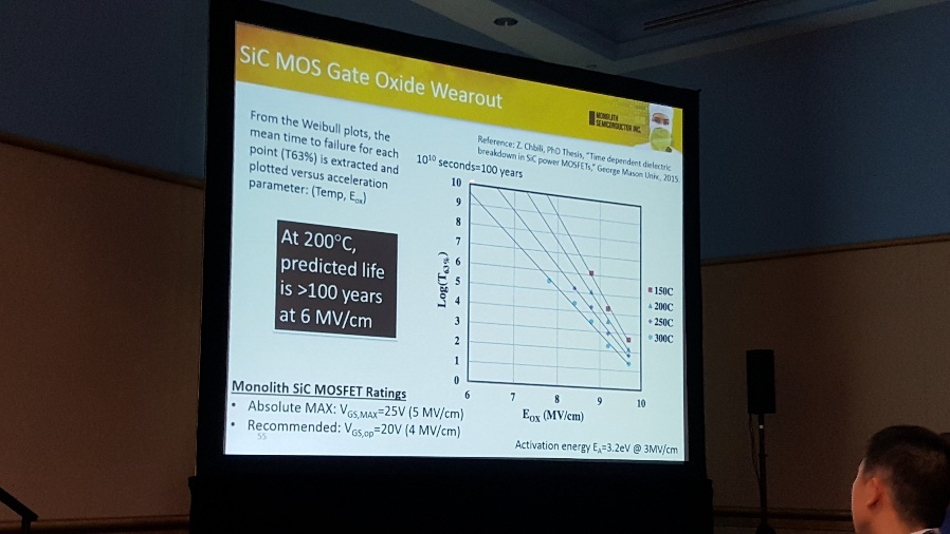 Das Gate-Oxid bei SiC ist genauso zuverlässig wie bei Silizium-MOSFETs.