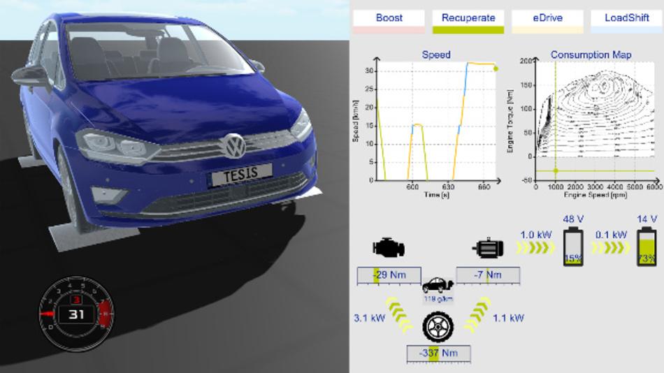 Über die Systemsimulation Dyna4 können Energiemanagement und Verbrauchsanalysen für Mild-Hybridfahrzeuge erstellt und geregelt werden.