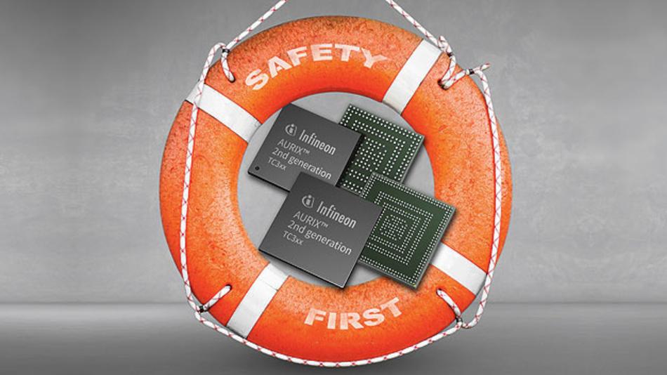 Richtige Mikrocontroller und Redundanz um die elektronischen Systeme zu sichern.