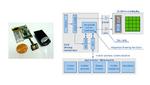 Bild 3: Links: Miniaturisierte Ansteuerung inkl. Display und Optik des ULP-Eval-Kits 2. Rechts: Zugehöriges vereinfachtes Blockschaltbild.