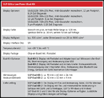 Tabelle 2: Die wichtigsten technischen Daten des ULP-Eval-Kits.