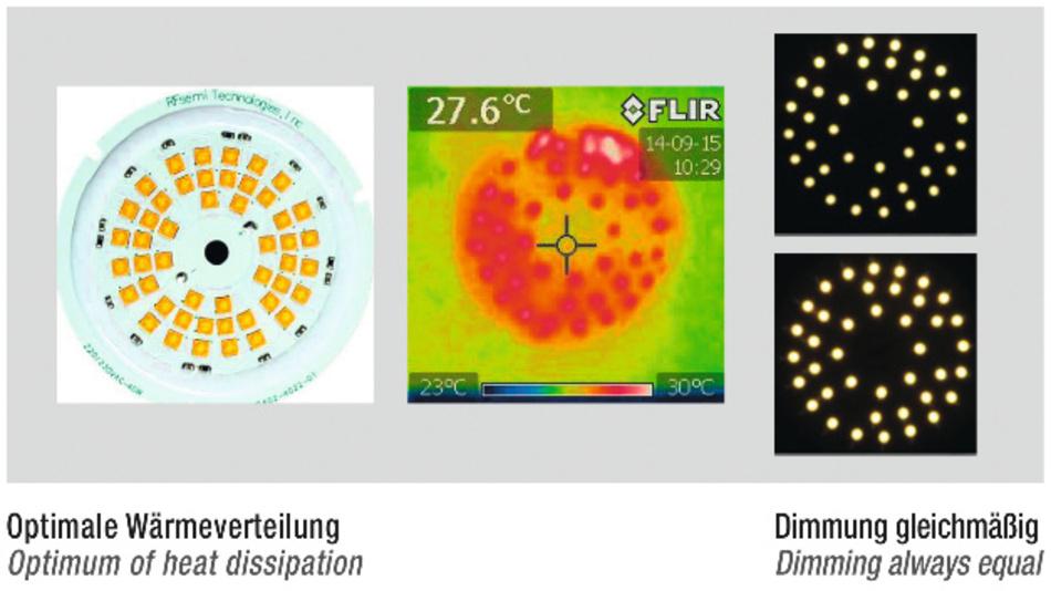 Wärmeverteilung und Dimmung in der treiberlosen AC-Technik.