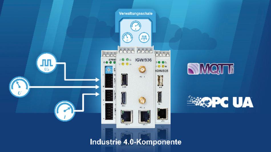 Bestehende Maschinen und Anlagen lassen sich mit dem »I4.0/SensPac« von SSV Software Systems Industrie-4.0-fähig machen.