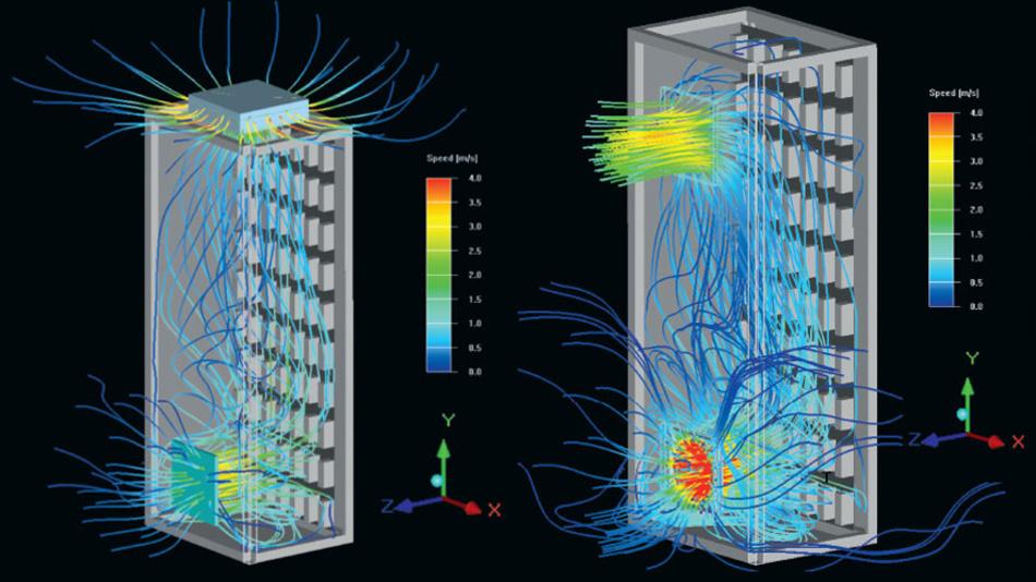 Bild 1. CFD-Simulation des Strömungsverlaufs im Schaltschrank beim Einsatz eines Dachlüfters (im Bild links) und eines Filterlüfters (im Bild rechts) mit vergleichbarer Luftleistung. Der Strömungsverlauf beim Dachlüfter ist erheblich homogener und damit günstiger für die Entwärmung der Elektronikkomponenten.