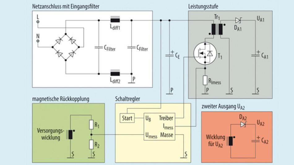 Bild 1. Prinzipschaltung eines primärseitig geregelten Sperrwandlers mit zwei Ausgängen. Für die Regelung wird die Spannung an der Wicklung abgegriffen, die auch den Schaltregler-IC mit Kleinspannung versorgt.