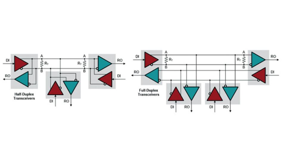 Dual-Protokoll-Transceiver: Schnittstellen für Industrie-PCs ...