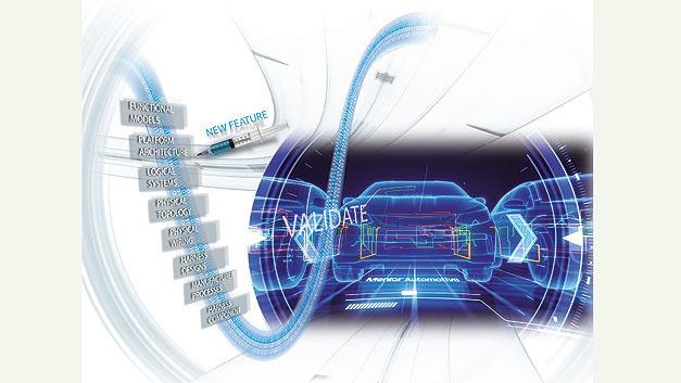 Wettbewerbsdruck im Automobilbereich