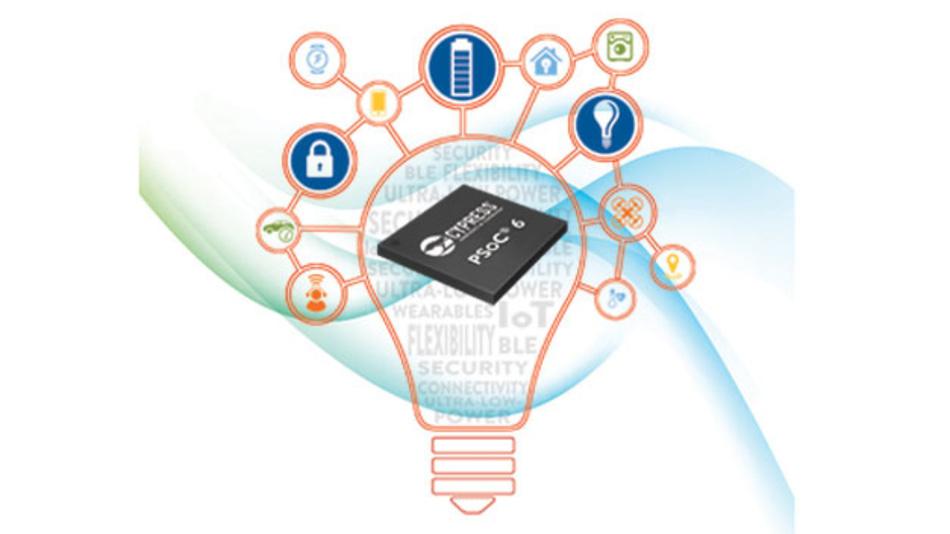 Ein Systemon Chip mit zwei Prozessorkernen für IoT-Anwendnngen.