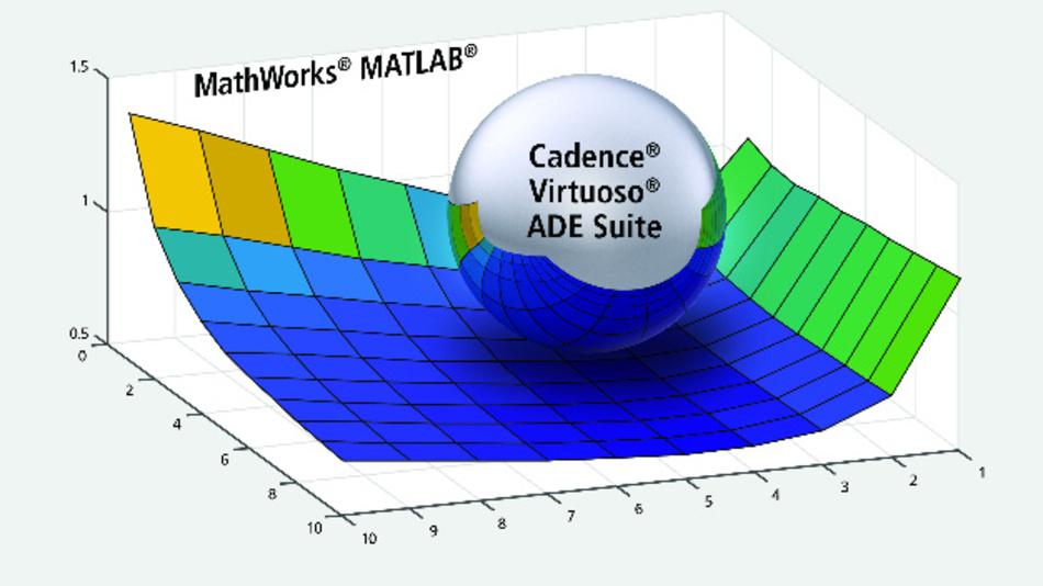 Die Integration von Cadence' Virtuoso mit MATLAB ermöglicht eine komfortable Verarbeitung von großen Datensätzen bei der Verifizierung.