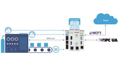 Industrie-4.0-Kommunikations-Retrofit