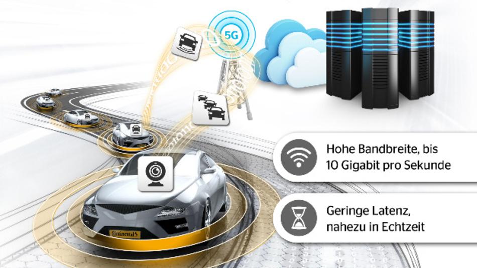 Potenzial durch Einsatz von Mobilfunkstandard 5G.