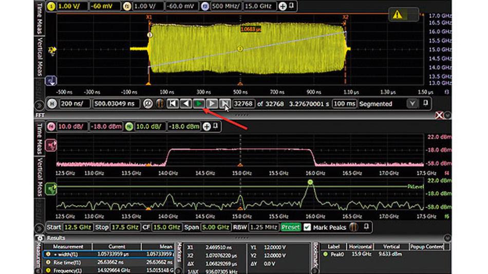 Bild 2. Eine Erfassung von 32.000 Impulsen in 32.000 Speichersegmenten, 1,2 µs pro Segment, auf einem 33-GHz-Oszilloskop