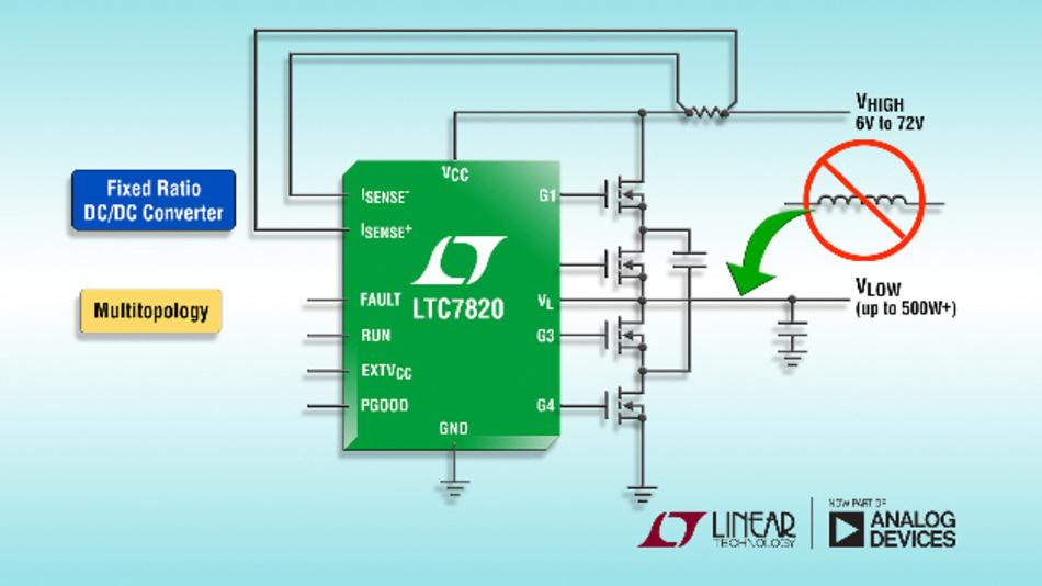 Für die Nutzung des LTC7820 wird keine Leistungsinduktivität benötigt. Dadurch kann eine Platzersparnis von 50 % erreicht werden.