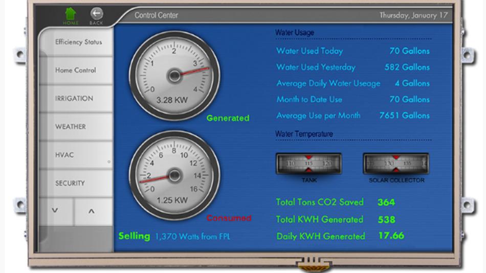 Mit einem schnellen Prozessor und 128 MByte On-Board-Flash ausgestattet ist demmels intelligentes Display DPP-C102.
