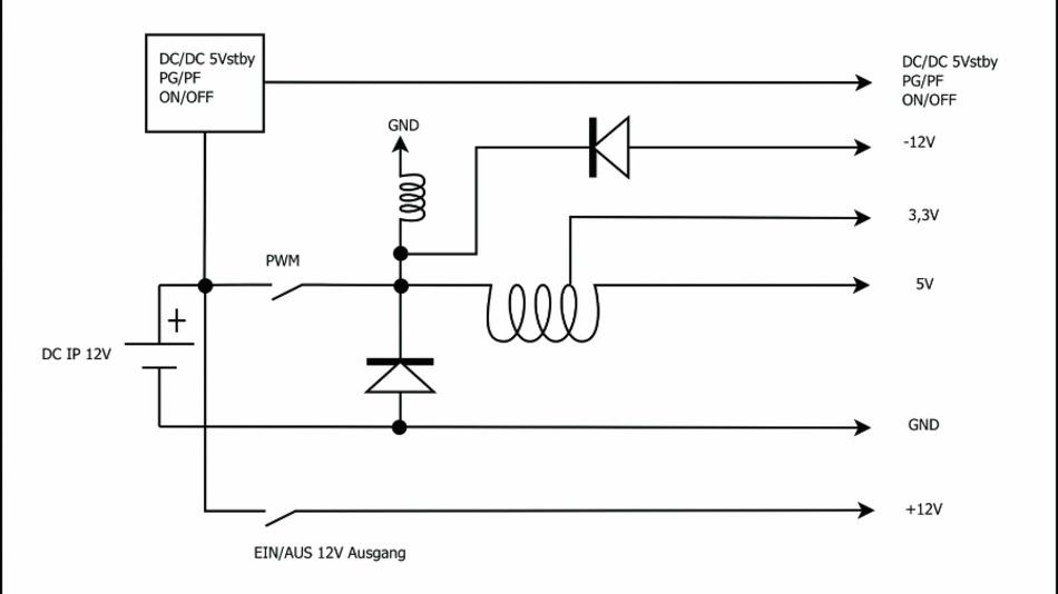 Bild 2: Aufbau eines galvanisch nicht isolierten DC/DC-Wandlers mit ATX-Ausgängen.