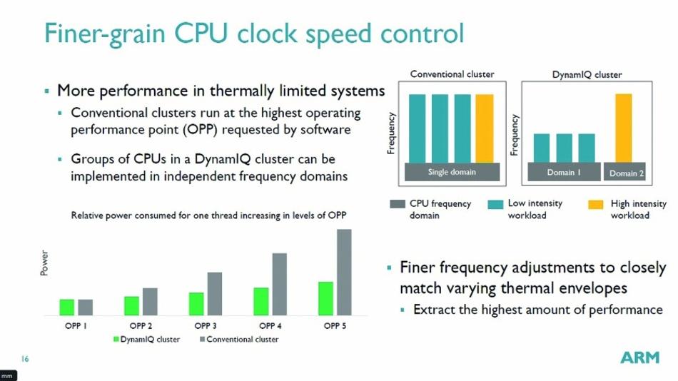 Bild 6: Durch die unterschiedliche Taktung von CPUs in einem Cluster wird bei üblichen single-thread-lastigen Workloads viel Energie gespart.