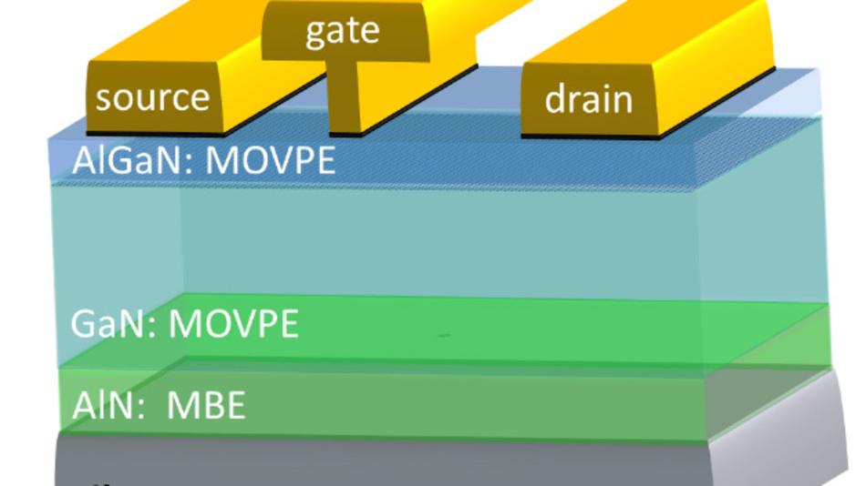 Schema der Transistorstruktur: Die unterste graue Schicht besteht aus dem verwendeten Silber-Substrat