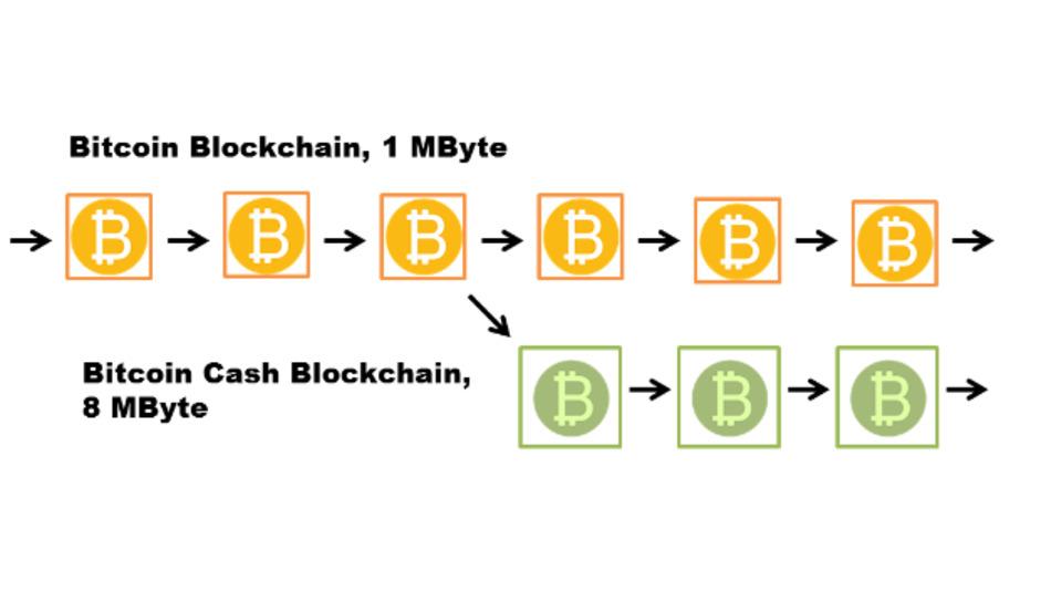 Bitcoin kaiserslautern