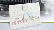 Motion-Control-Lösung Simotion von Siemens