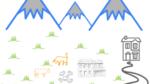 LoRaWAN Plattform für die Landwirtschaft