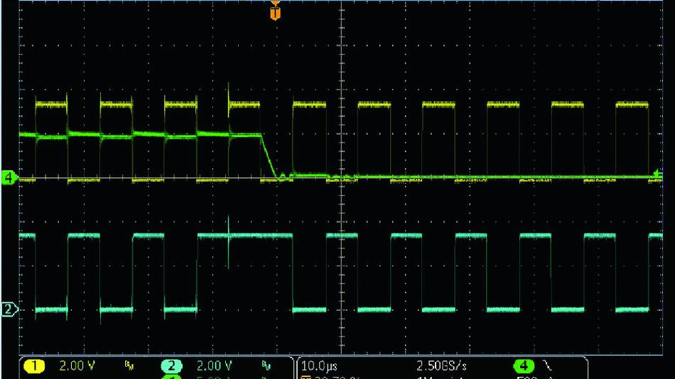 Bild 1: Die Leistungsstufe des LMG3410 von Texas Instruments schaltet nach einem Shoot-through-Ereignis von selbst ab (blau: PWM-Signal des oberen FET; gelb: PWM-Signal des unteren FET; grün: Strom in der Induktivität)