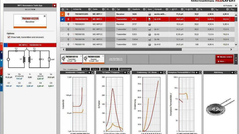 In Redexpert werden für gewählte Spulenkombinationen neben detaillierten Parametern auch Empfehlungen für die Kapazitätswerte der Kondensatoren im Resonant Tank gegeben.