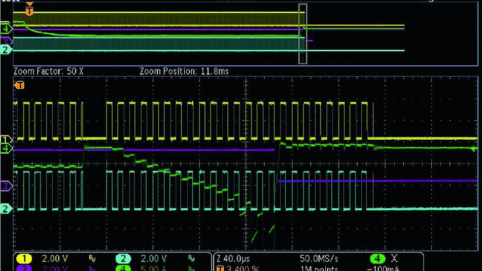 Bild 2: Eine mangelhafte Synchronisation der PWM-Signale hat Stromspitzen in der Induktivität zur Folge (blau: PWM-Signal des oberen FET; gelb: PWM-Signal des unteren FET; grün: Strom in der Induktivität; rot: Triggerung des Fehlersignals)