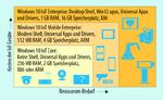Windows-10-IoT-Segmentierung