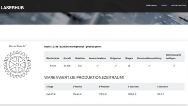 Laserhub.de - Portal für die Blechbearbeitung