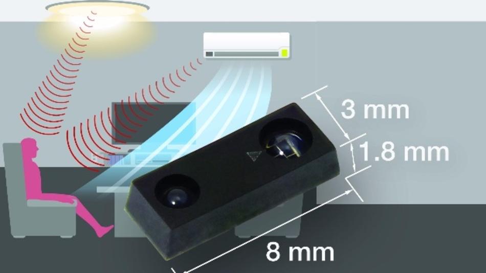 Die Umgebungslicht- und Näherungssensoren im VCNL4200 arbeiten parallel und bieten Interrupt-Funktionen mit oberen und unteren Schwellenwerten.