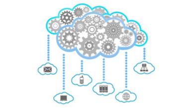 Netzwerk in der Cloud