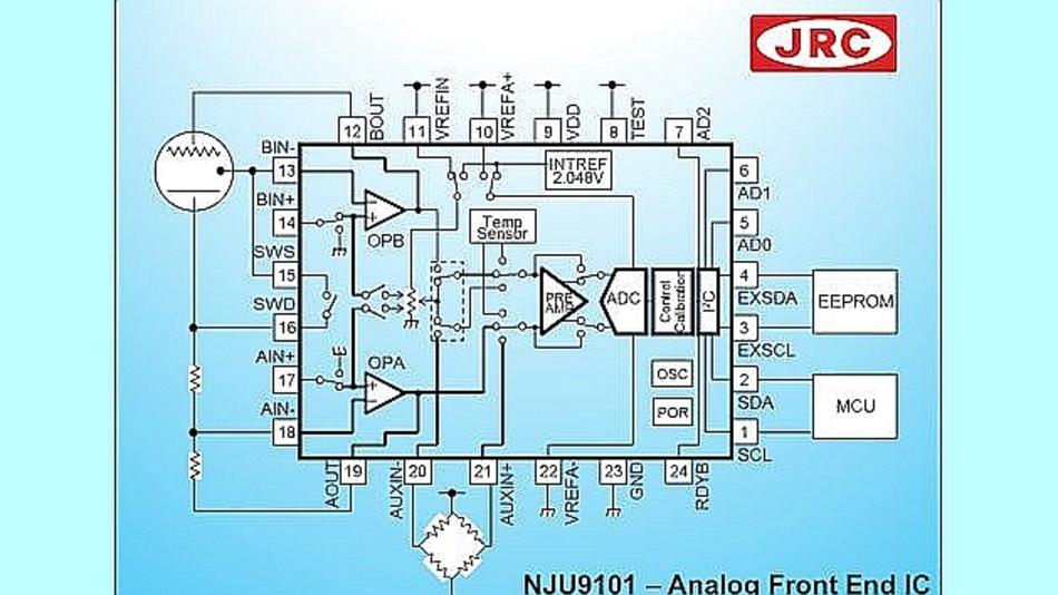 NJU9101 von JRC