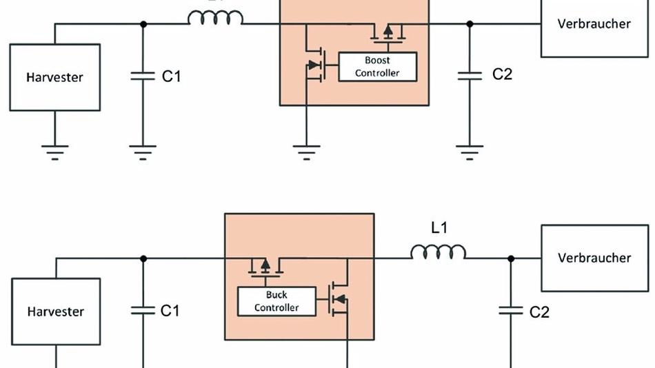 Bild 3: Die typischen Aufwärts- (Boost, oben) und Abwärtswandler- Schaltungen (Buck, unten), wie sie in zahlreichen PMICs verwendet werden.