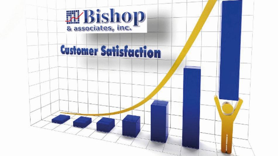 ept überzeugt bei Kundenzufriedenheitsumfrage