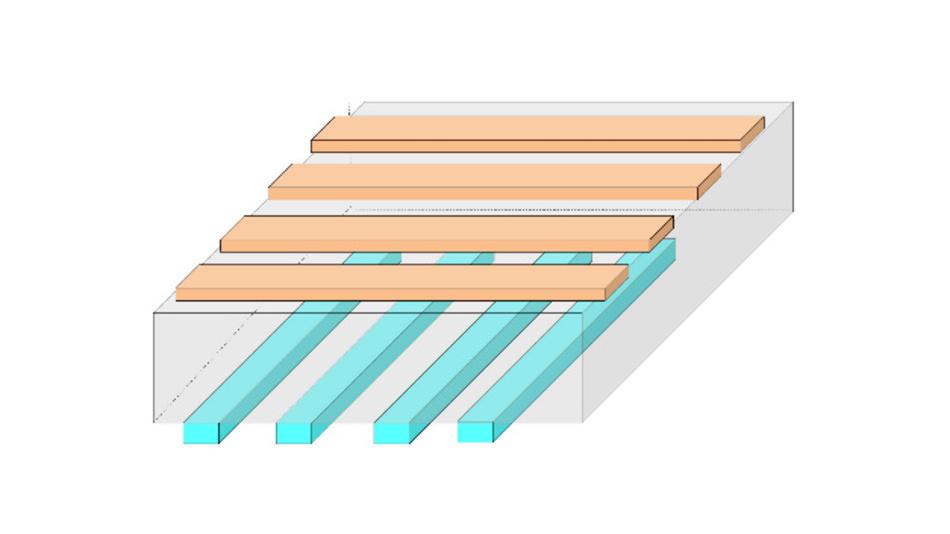 Bild 2: Verschiedene Elektrodengeometrien: Die Elektroden können entweder auf nur einer Glasseite (Fall a) oder auf beiden angeordnet sein (Fälle b bis e). Je nachdem, ob sie weit voneinander getrennt liegen (d und e) oder eng benachbart sind (a, b und c), ergeben sich unterschiedliche Detektionseigenschaften (multi touch, single touch) und Kostenstrukturen.