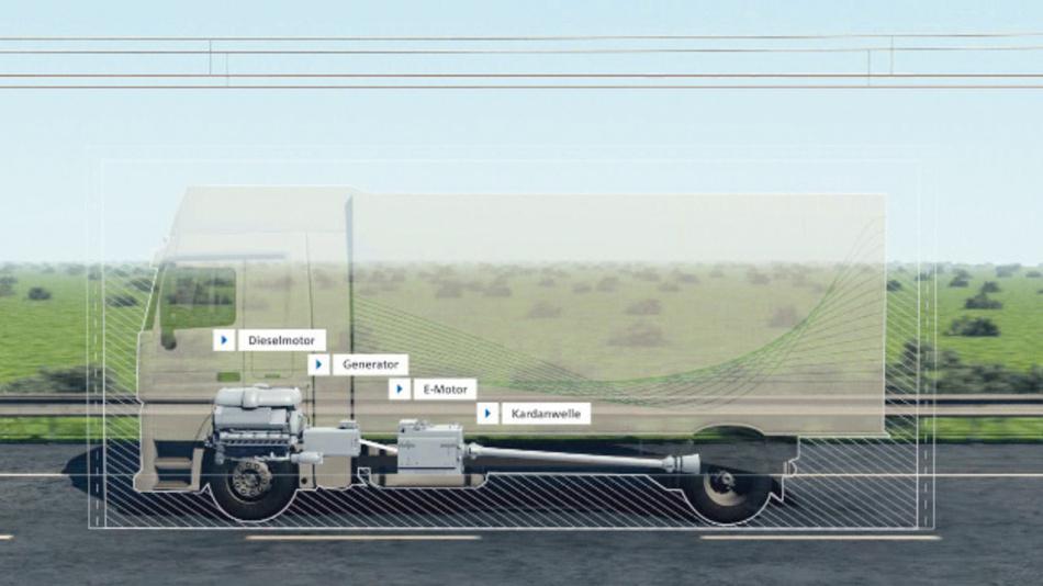 Der eHighway basiert auf der Kombination von Stromabnehmer und Hybridantriebssystem.
