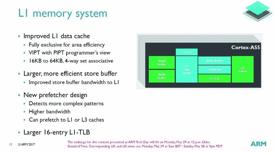 Bild 2: Viele ALU-Operationen können in 1 Taktzyklus abgearbeitet werden, in den beiden ALU-Einheiten nicht jedoch parallel mehrere Multiplikationen oder Divisionen.