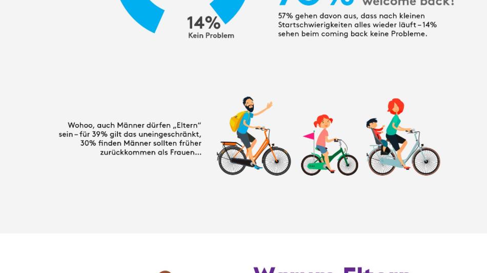 Die verwendeten Daten beruhen auf einer Online-Umfrage der YouGov Deutschland GmbH, an der 2.032 Personen zwischen dem 28.06.2017 und 30.06.2017 teilnahmen. Die Ergebnisse wurden gewichtet und sind repräsentativ für die deutsche Bevölkerung ab 18 Jahren.