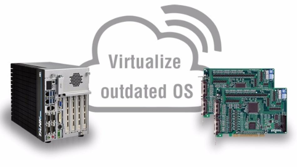 """ICP unterstützt mit dem  """"TANK-860-QGW"""" PCI-Karten und ältere Betriebssysteme."""