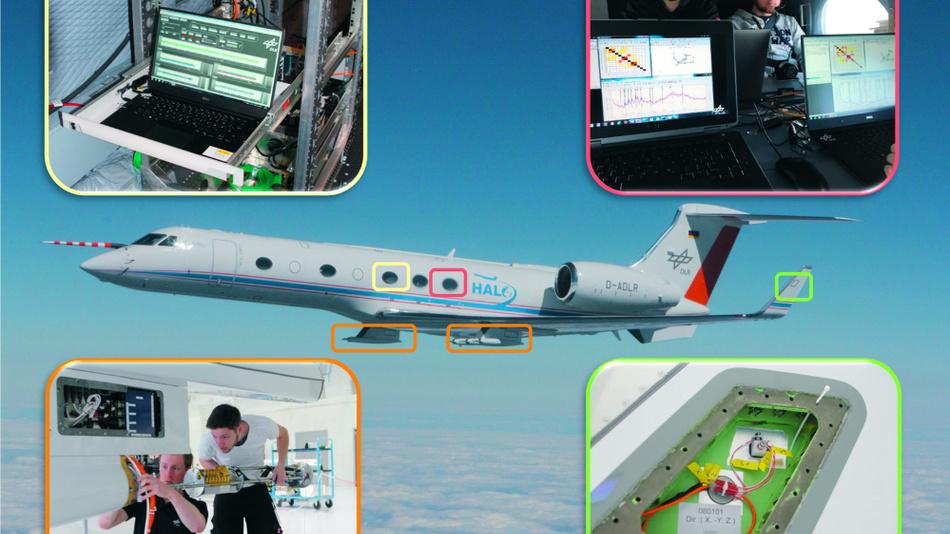 Bild 1. Messkette im HALO vom Beschleunigungssensor (unten rechts) über die NI-Messanlagen (unten links) und dem Datenerfassungs-PC (oben links) in der Kabine bis zu den Analyse-PCs für die Online-Modalanalyse (oben rechts).