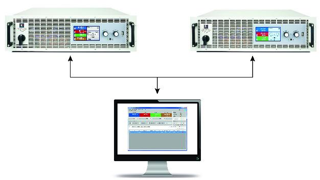 Die App namens Terminal übernimmt die Hauptsteuerung. Mit dem Zusatz-Feature Multi Control lassen sich bis zu 20 Geräte in einem Fenster verwalten.