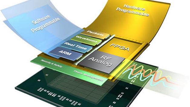 Zynq UltraScale+ RFSoC-Familie mit integrierter HF-Signalkette für 5G Wireless, Cable Remote-PHY und Radar.
